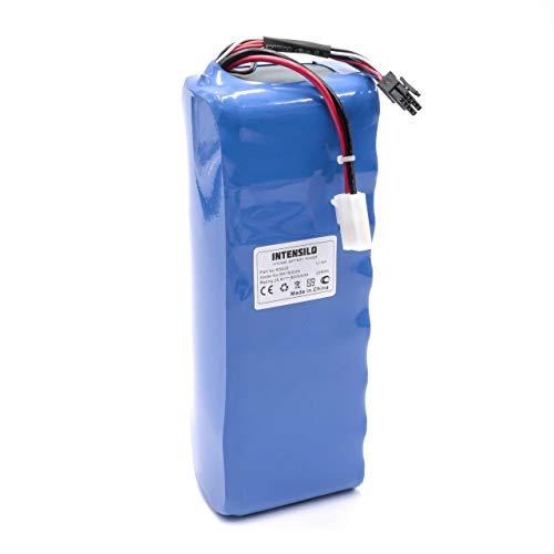 INTENSILO Akku passend für Robomow 5000, 630, 635, City MS1000, City MS1800, MC 300 Rasenroboter Rasenmäher (8000mAh, 25.6V, Li-Ion)