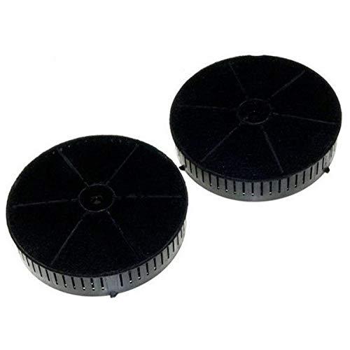 Aktivkohlefilter (2 st.) Passend für Diverse Dunstabzugshauben von Elica/IKEA/AEG/Whirlpool Kohlefilter von AllSpares