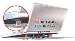 LapWorks Laptop Legs Easy to Apply Creates 2 Ergonomic elevations That Cool Notebook (1 Pair of Legs)