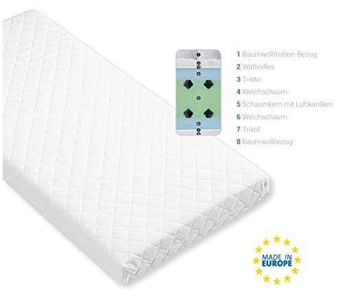 EasyBabymatelas easy premium air 60x120cm (221) Collection 2012