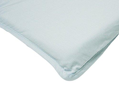 Arm's Reach Concepts 100% Cotton Mini Sheet, Baby Blue