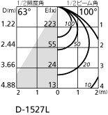『オーデリック ダウンライト OD261077』のトップ画像