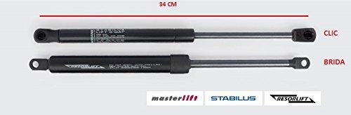 Dormidán - Pack 2 amortiguadores, resortes para canape abatible, 1500 Newtons