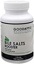 Bile Salts Booster for Gallbladder and No Gallbladder|180 capsules|Aids in Nutrient Absorption including Fat-Soluble Vitamins|Supports Gas & Bloating|Ox Bile Salts & Taurine|180 capsules|110mg