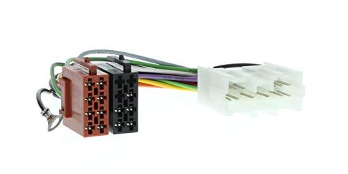 RedLine Solutions RL 013402 Conector ISO para Mitsubishi 97, Citroën C4 Aircross, Hyundai Santamo