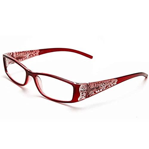 JUNZ Gafas de Lectura de Moda para Mujer,Gafas de Computadora con Bisagra de Resorte Antideslumbrante,Rojo,Dioptrías + 1.0, 1.5, 2.0, 2.5, 3.0, 3.5