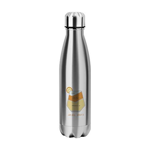 spritz bouteille leclerc