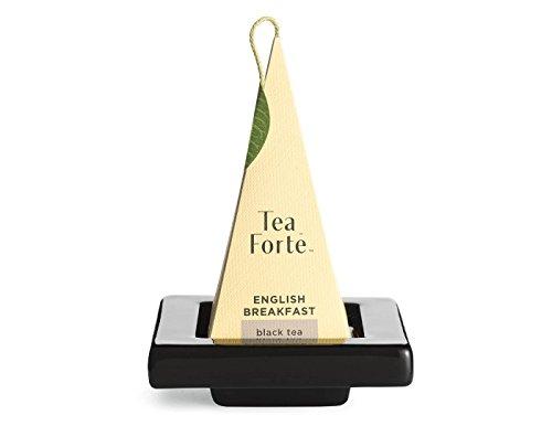 Promo TEA FORTE