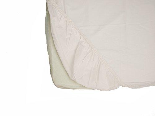 Ti TIN - Pack de 2 Sábanas Bajeras para Cuna o Maxicuna 100% Algodón | Lote de 2 Sábanas Bajeras Ajustables con Elásticos, 2 Unidades Blancas. Medidas: 75x130 cm.