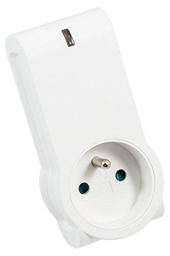 nodon–Intelligente Steckdose mit Metering EnOcean®
