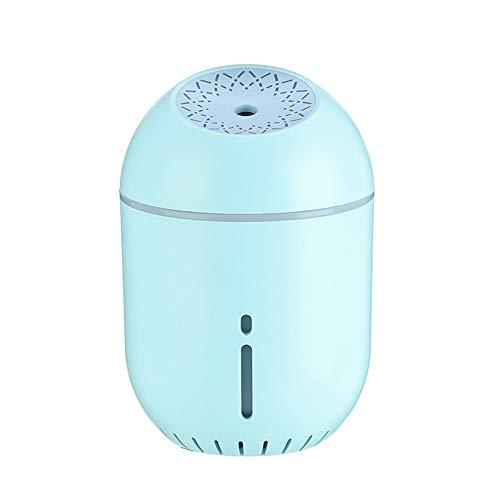 Luftbefeuchter Ultraschall Mit LED Licht 350ml, CAFELE USB Humidifier Spray Lautlos Aroma Diffuser, Raumbefeuchter für Büro,Yoga,Zimmer, Kinderzimmer, Schlafzimmer, Büro, Auto Blau