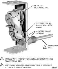 Honeywell, Inc. L4006E1125 High Limit, Manual Reset Aquastat Controller, SPST