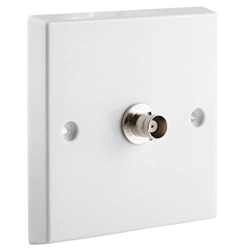 BNC x 1 - CCTV 1 Gang Wall Plate. 50 OHM NO SOLDERING REQUIRED