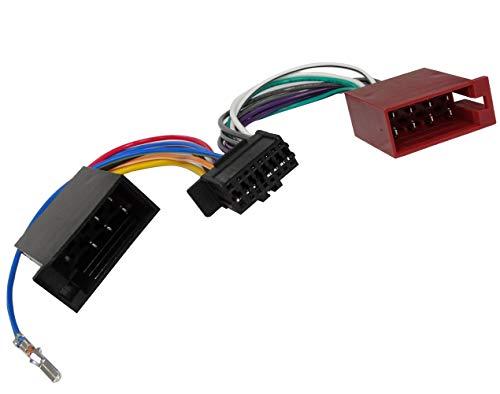 GZ-V500U GZ-V500BU OMNIHIL 2-Port USB Car Charger w//Cord Compatible with JVC Everio Series Camcorder GZ-V500BUS