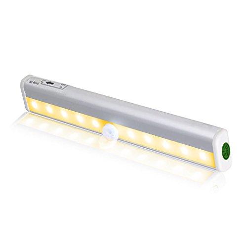 iitrust LED 人感センサーライト 室内 人感センサー付き 電池式 光センサーライト ウォールタイプ 人感センサー LED ライト 電源コードレス センサーライト 自動点灯 消灯 室内 緊急時用ライトとしても使える 電球色 iitrust並行輸入品