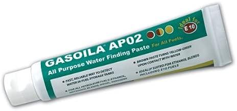 gasoila water finding paste