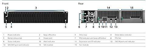 Synology RX2417sas - Arreglo de disco duro - 24 bahías (SATA-600 / SAS) - SAS (externo) - Montaje en rack - 2U