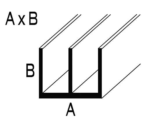 Aluminium Doppel-U-Profil 1mm Stärke, Flach, Profil, Winkel, natur eloxiert, in 1 und 2 Meter verfügbar (20x18x1mm, 1 Meter)