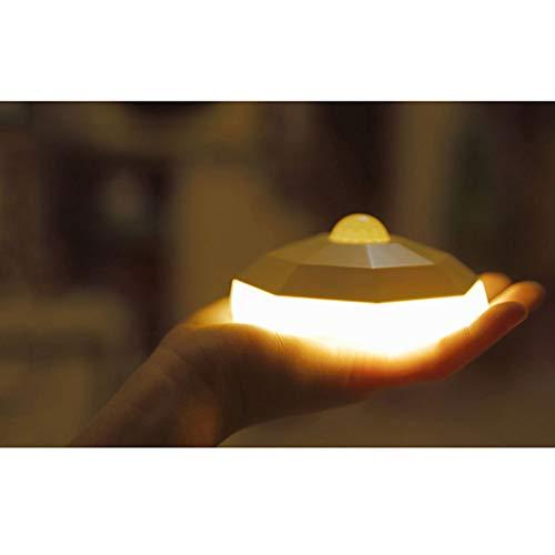 Luminaires & Eclairage/Luminaires intérieur/EC Lumière de Nuit LED capteur de Corps Mini contrôle de lumière Nuit USB Charge économie d'énergie Enfants Lampe d'alimentation de bébé Passage