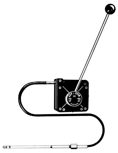 EZYG Stick Steering 11FT II
