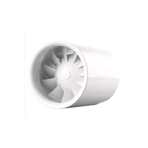 Inline Ventilator Silent Quietline 100/125 / 150 mm Grow Lüfter - sehr leise 125mm Durchmesser