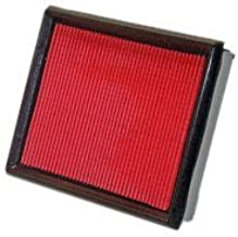 WIX Filters - 46044 Air Filter Panel, Pack of 1