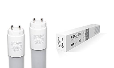 Retrofit Lighting SYHGL08DN1215 Bypass Tube T8 LED