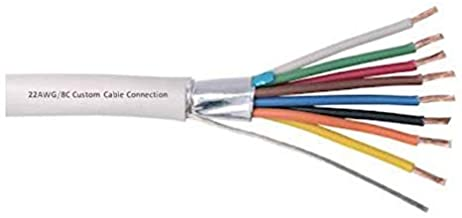 Amazon Com Shielded Twisted Pair Wire