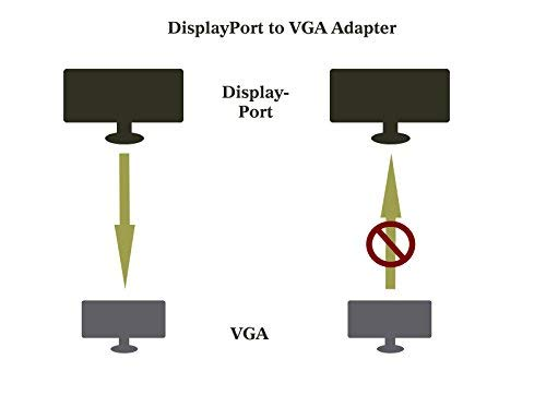 BENFEI DisplayPort to VGA, Gold-Plated DP to VGA Adapter (Male to Female) Compatible for Lenovo, Dell, HP, ASUS