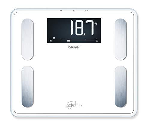 Beurer BF-410 Báscula Diagnóstica, Gran Capacidad 200 Kg, Gran Plataforma 35 X 30 cm, Pantalla LCD Retroiluminada Grandes Dígitos 4.5 cm, Color Blanco