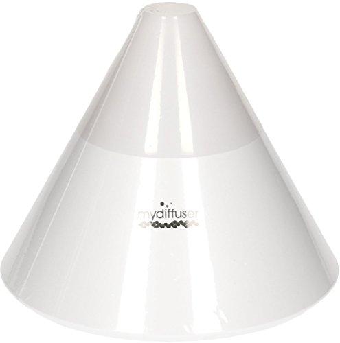 Aroma Vernebler - Duftpyramide