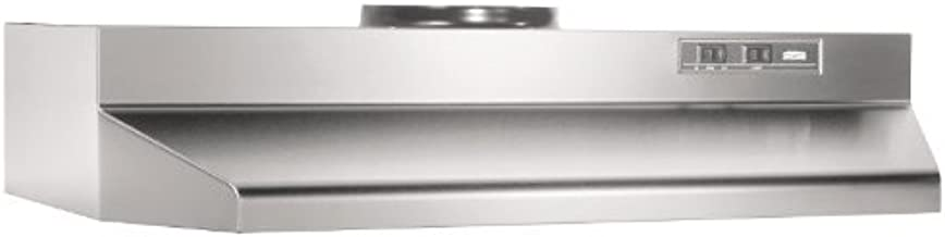 Broan-Nutone 423604 Range Hood Insert with Light, Exhaust Fan for Under Cabinet, Stainless Steel, 6.0 Sones, 190 CFM, 36