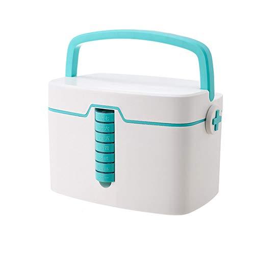 DYAKC Haushalts-Multi-Layer Erste-Hilfe-Kit Multifunktionsmedizinbox/Erste-Hilfe-Kit/Aufbewahrungsboxen Organizer (Color : Blau)