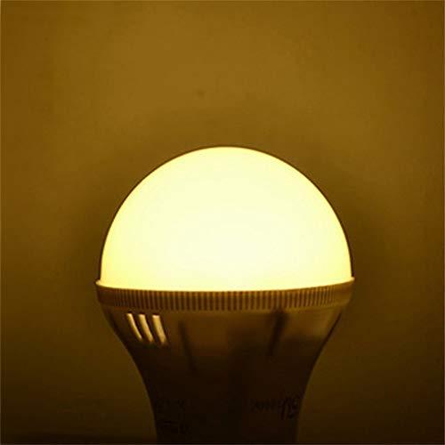E27 Lámpara LED 3W 5W 7W 9W 12W Bombilla LED 220V Ahorro de energía Lampada Lámpara LED Bombilla SMD 5370 Blanco cálido/frío D3-D12 Sin soporte Dimme 6PCS, 12W, blanco cálido