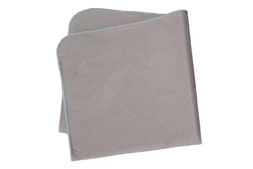 SilverWash Wäschedesinfektion - nie Wieder stinkende Wäsche -Zertifiziert & geprüft!!!- auch für Allergiker