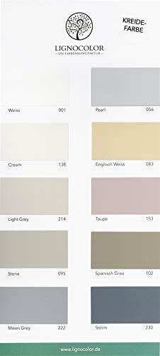Lignocolor Old Shabby Chic Farbtonkarte EINZELN Echtaufstriche nach Farben sortiert (Weiss-/Grautöne)
