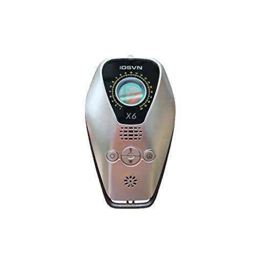 LED Spy Camera Detector