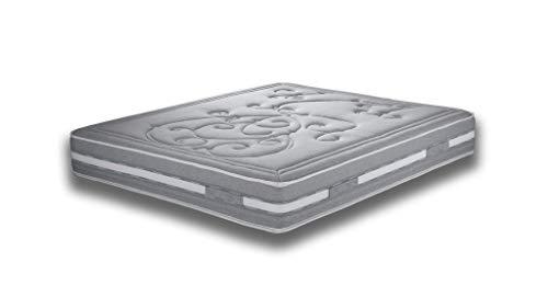 Secilflex Stilla Materasso a 2 Strati, Memory Foam, Top Sfoderabile, 22 cm Altezza (120x190 cm)