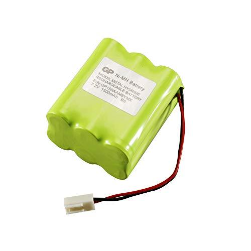 Visonic PowerMax Plus - Batería Central de Alarma