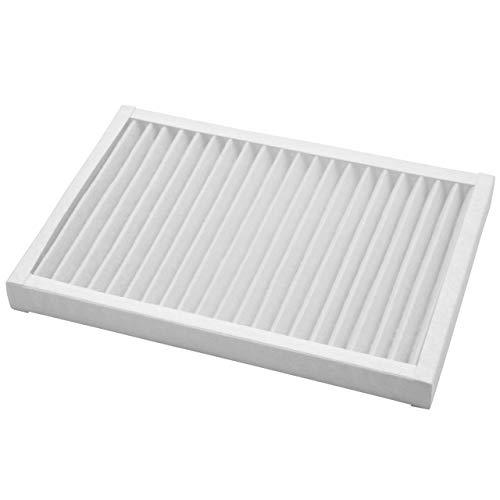 vhbw Luftfilter Abluftfilter G4 Ersatz für Viessmann 245045, WUS-25-4 für Lüfter, Badlüfter, Ventilator, Lüftungsgerät
