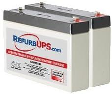 APC Smart-UPS C 450 Rack Mount 1U (SC450RM1U) Compatible Replacement Battery Kit