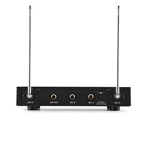 auna VHF-2-HS Set micrófonos con auriculares inalámbricos VHF de 2 canales (alcance hasta 100 metros, incluye receptor y 2 micro manos libres)