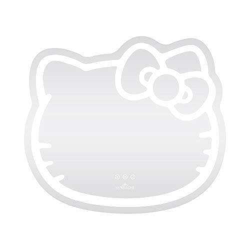 $ImgTitle[$id][0]