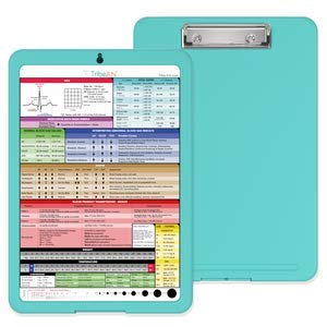 Nursing Clipboard with Storage and Clinical Cheat Sheet by Tribe RN - Nurse Clipboard Including...