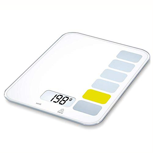 BHJqsy Básculas de baño de Peso Digital de Alta precisión con tecnología Paso a Paso, incluida Cinta de medición volumétrica, 28st / 180kg / 400lb, Pantalla retroiluminada