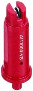 teejet spray nozzles