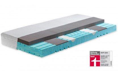 Swissflex versa 20 GELTEX inside Matratze - Schaumstoffmatratze - 90x200 H3 Standardgröße