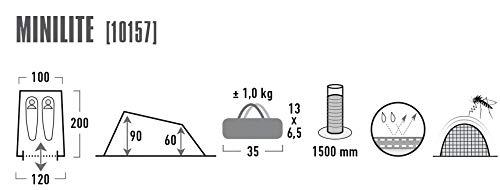 High Peak 10157