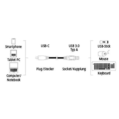 Hama USB-C-Adapterkabel (USB-Type-C-Stecker – USB-3.1-A-Kupplung, vergoldet, 15 cm) schwarz