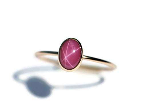 Oval Created Pink Star Ruby and 14K Gold Filled Skinny Ring Sizes 5-8